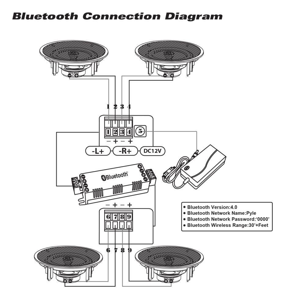 4 speaker pyle 5 25 u0026 39  u0026 39  bluetooth ceiling  wall home speaker kit flush mount 2